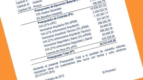 ejemplo presupuesto2